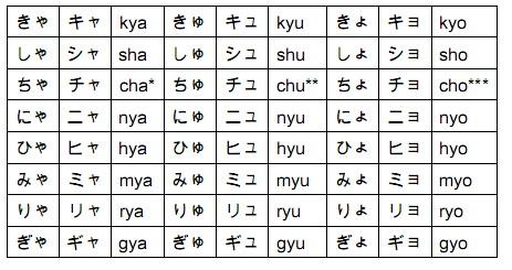 Fon tiếng Nhật Bnả